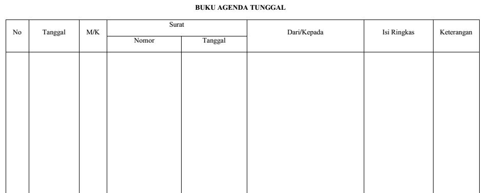 Penanganan Surat Sistem Buku Agenda Dians Blog